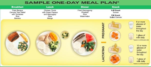 sample-meals